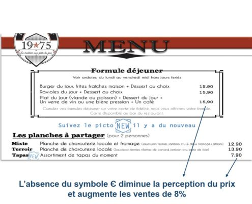 menu engineering devise