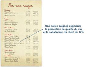menu engineering police
