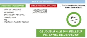 predicta football recrutement mental