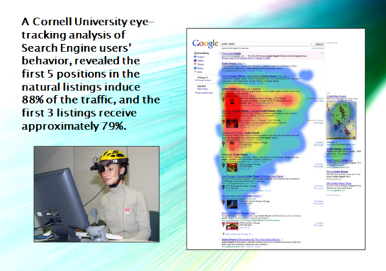 customer studies eye-tracking