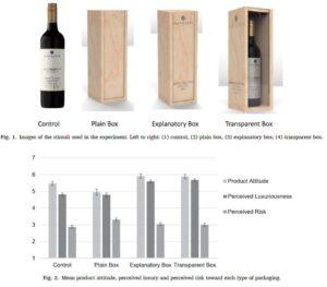 études consommateurs neurosciences packaging