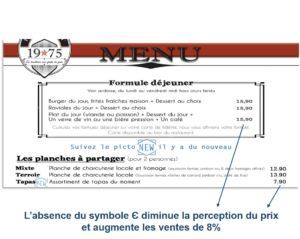 menu engineering devise
